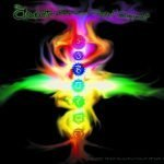 colour chakra and symbol